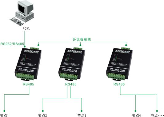 4路rs485hub集线器 隔离型
